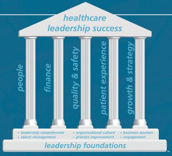 leadership success series ohio university