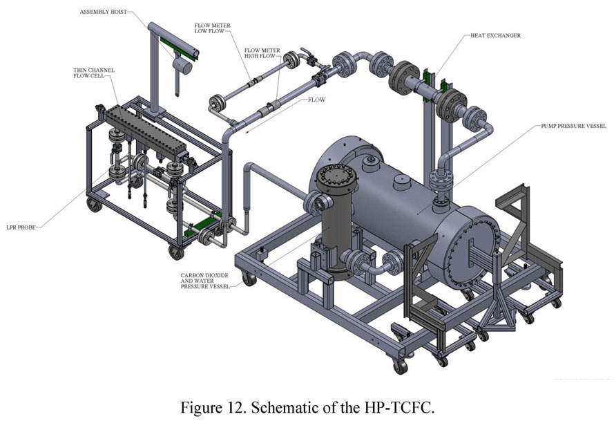 Schematic of the HP-TCFC