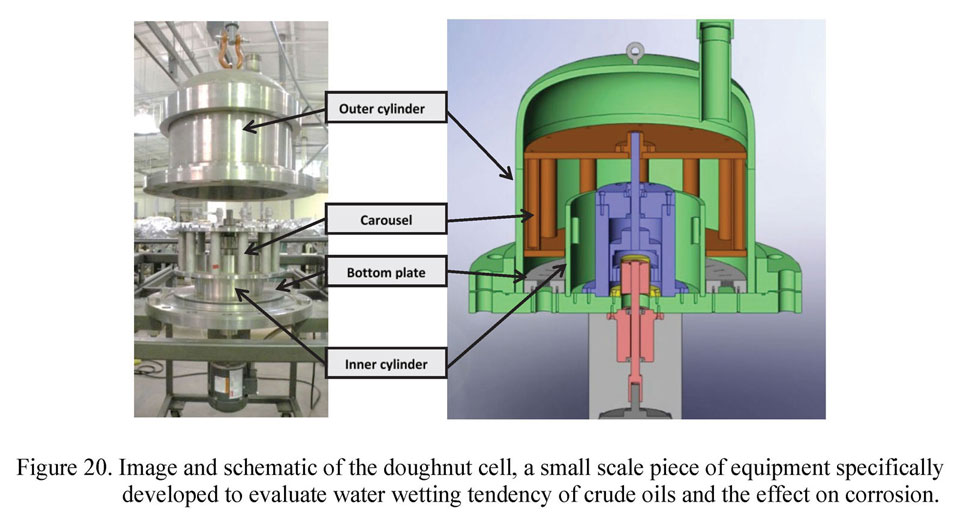 Image and schematic of the doughnut cell, a small scale piece of equipment specifically developed to evaluate water wetting tendency of crude oils and the effect on corrosion