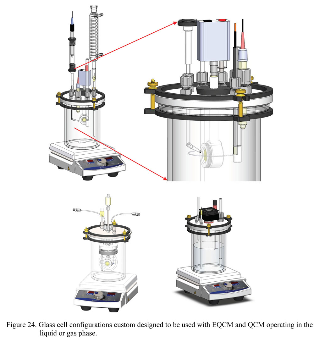Glass cell configurations custom designed to be used with EQCM and QCM operating in the liquid or gas phase