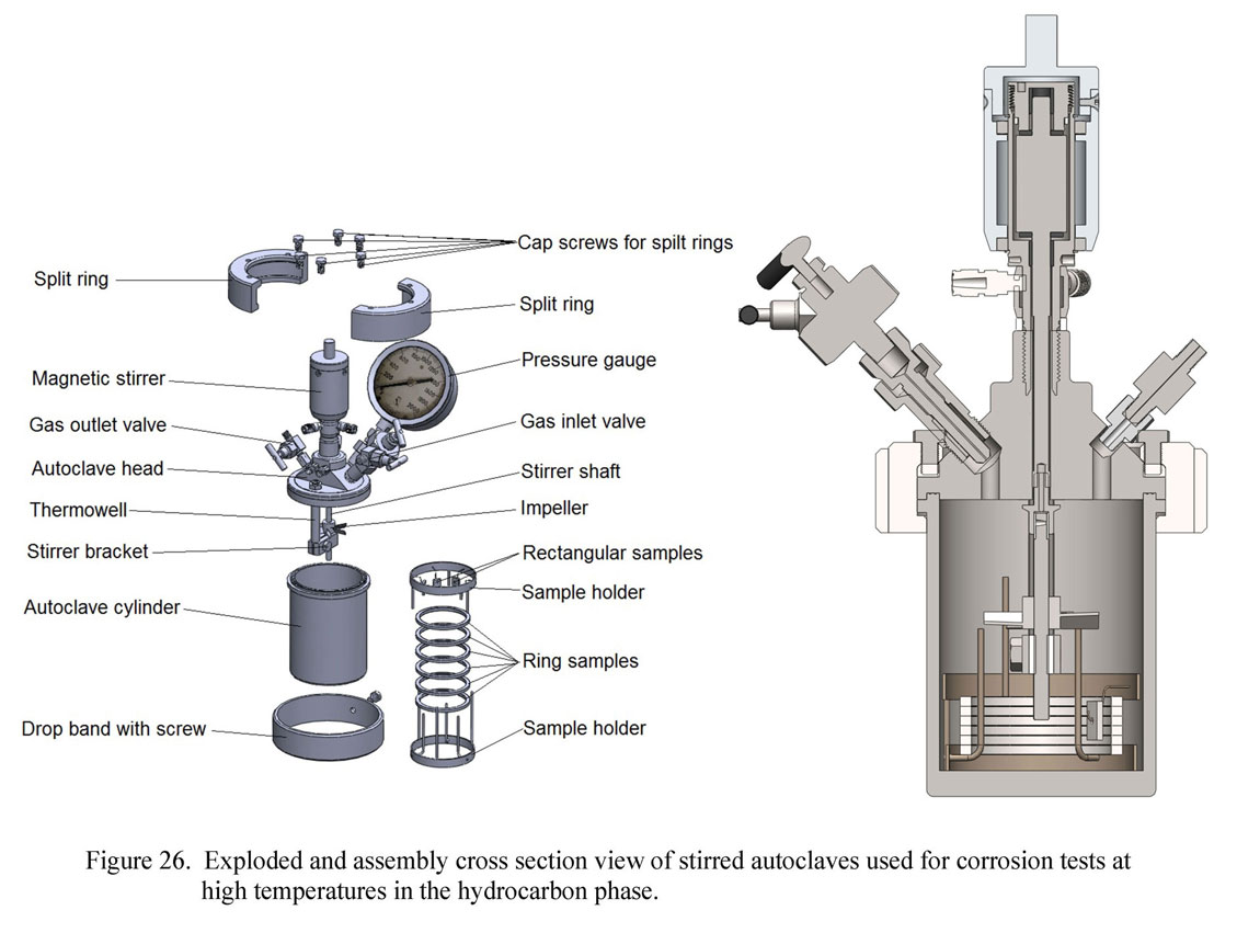 Exploded and assembly cross section view of stirred autoclaves used for corrosion test at high temperatures in the hydrocarbon phase