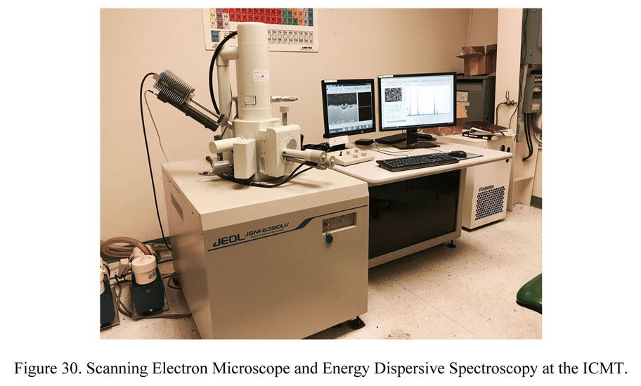 Scanning Electron Microscope and Energy Dispersive Spectroscopy at the ICMT
