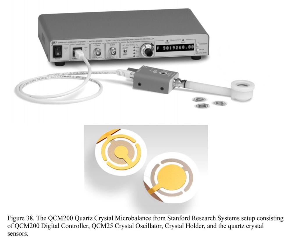 The QCM200 Quartz Crystal Microbalance from Stanford Research Systems setup consisting of QCM200 Digital Controller, QCM25 Crystal Oscillator, Crystal Holder, and the quartz crystal sensor