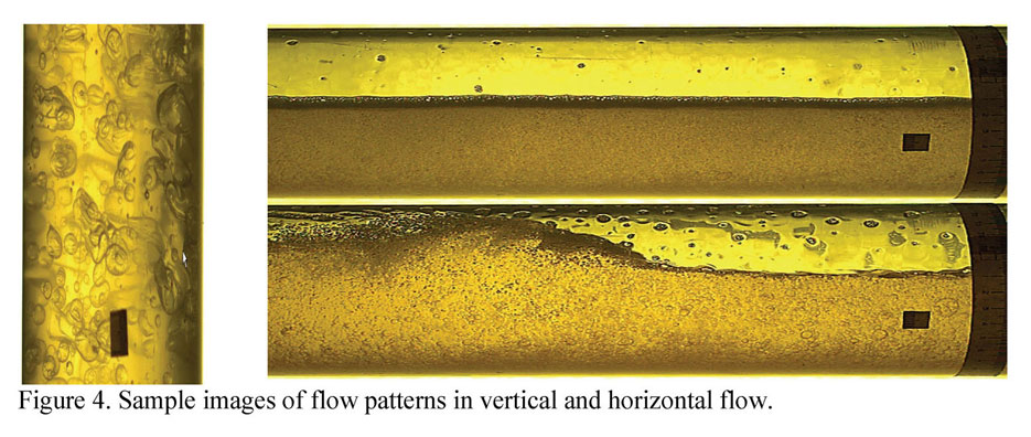 Sample images of flow patterns in vertical and horizontal flow