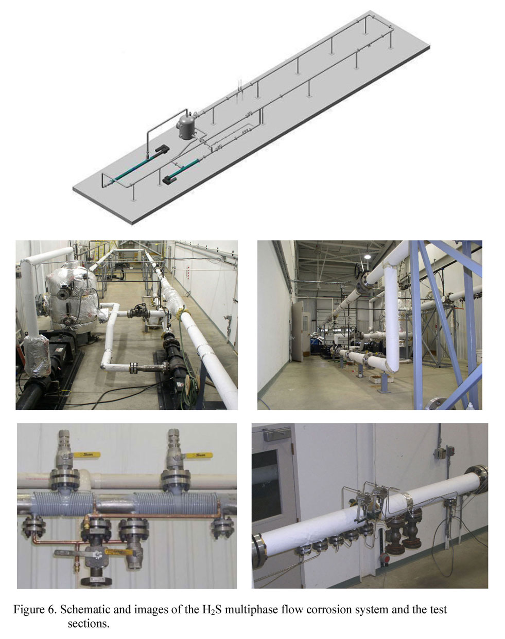 Schematic and images of the H2S multiphase flow corrosion system and the test sections