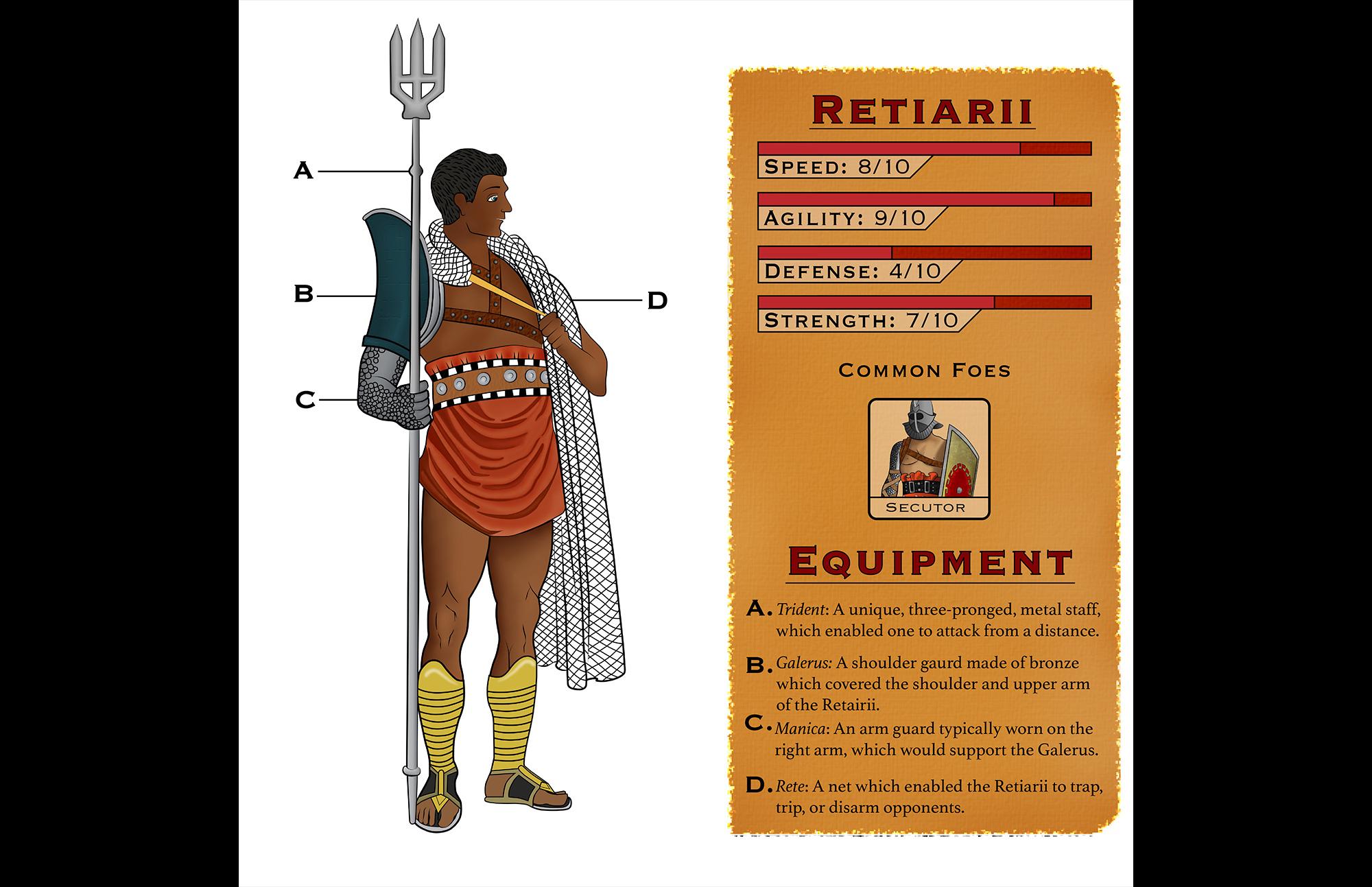 retiarii illustration