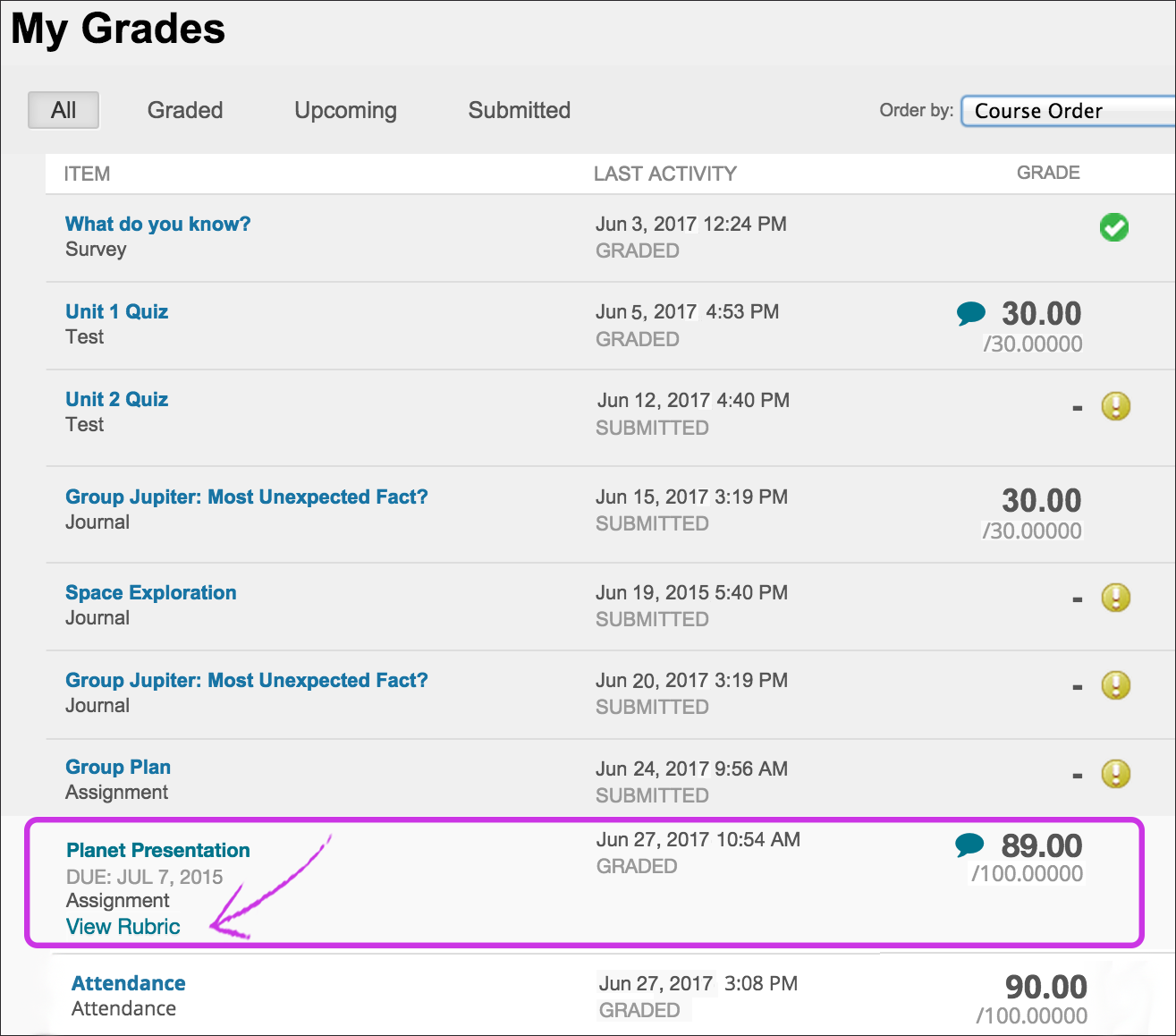 Screenshot of the My Grades page with one assignment circled in pink.