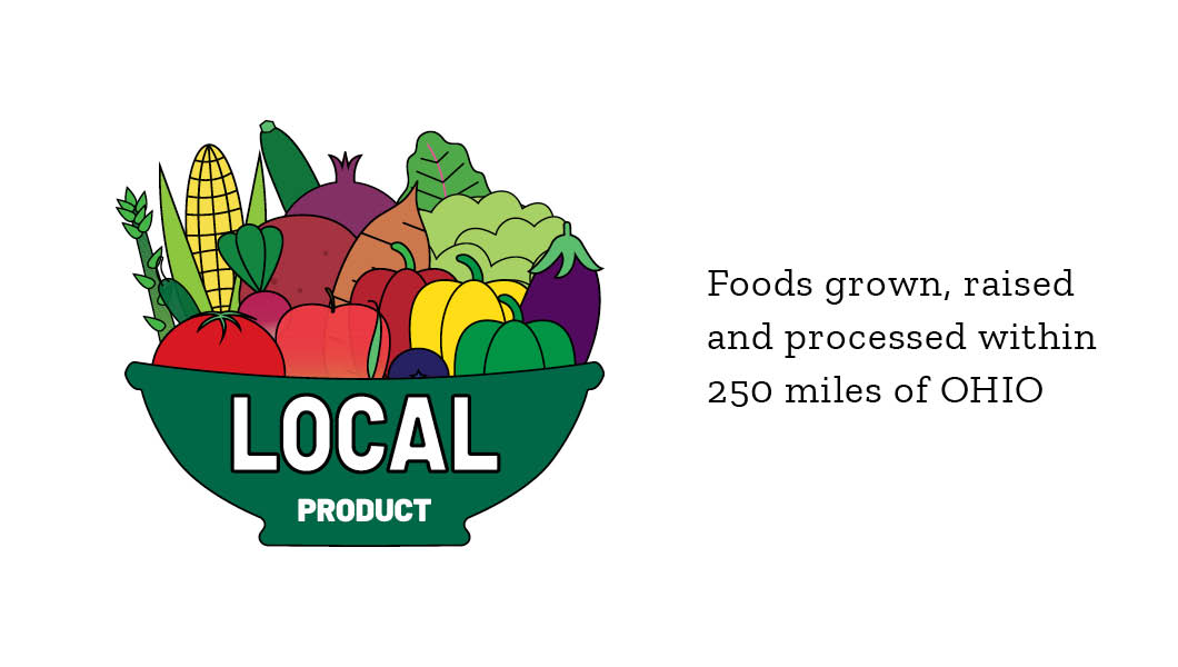 Foods grown, raised and processed within 250 miles of OHIO