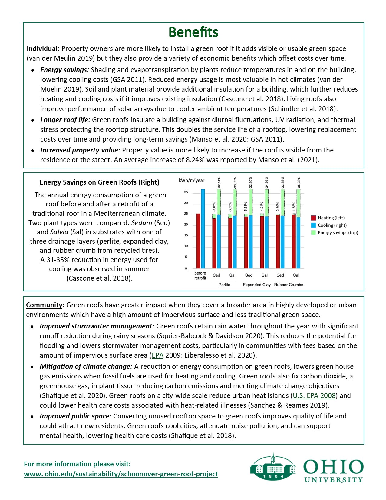 An informational flyer on green roof economic issues page 2