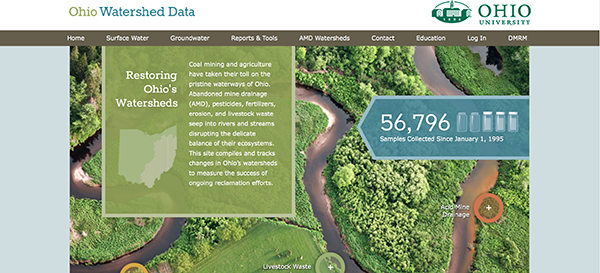 Ohio Watershed Data